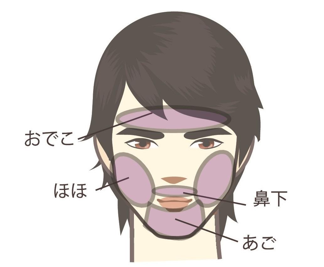 mensface
